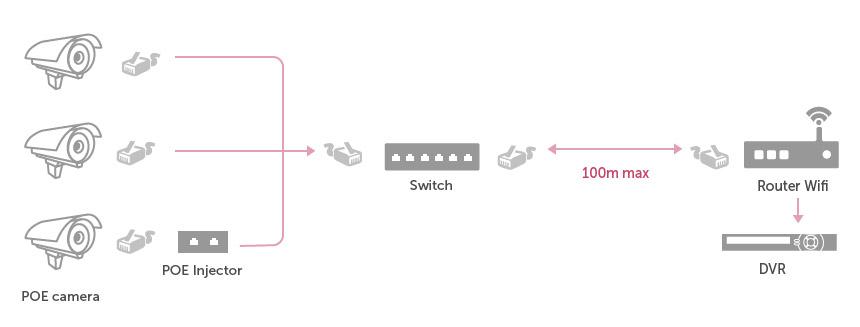 esquema conexion ethernet