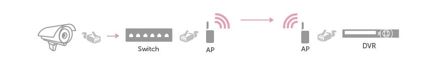 esquema conexion wifi 2
